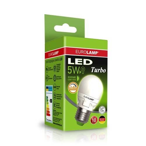 Считаем киловатты: какие энергосберегающие лампочки лучше для дома? | ichip.ru