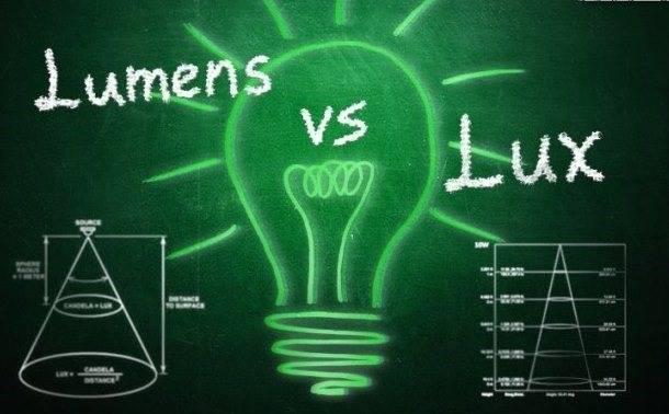 Что такое люмен? люмен и люкс? для чего используется единица люмен на ватт?