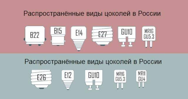 Цоколи лампочек: виды, размеры и их названия