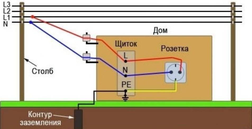 Ноль и земля в чем разница – советы электрика