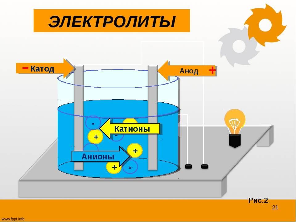Как определить полярность электролитических конденсаторов, где плюс и минус?