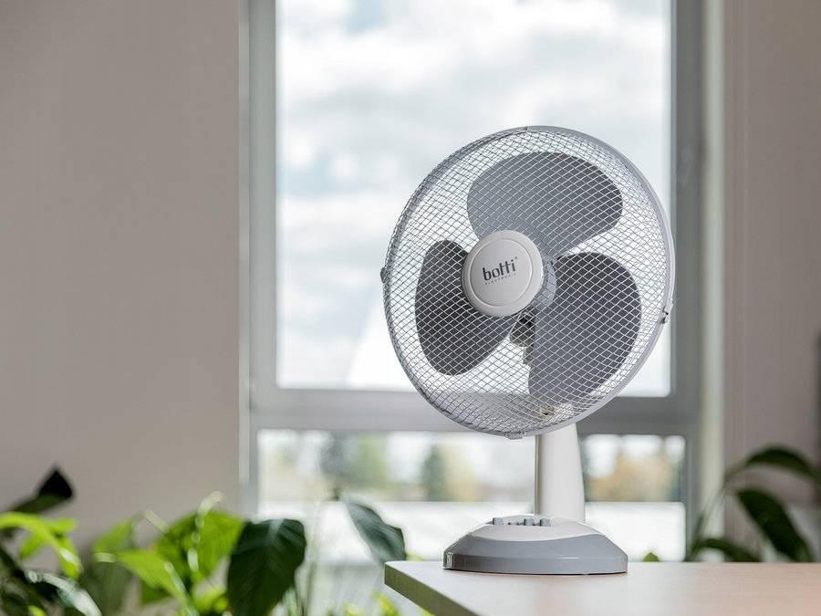 ????лучшие колонные вентиляторы на 2021 год