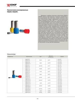 Кабельные наконечники. виды и типы. работа и применение