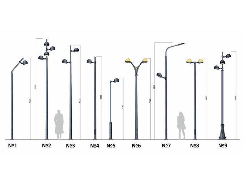 Высота фонарного столба для уличного освещения: какая должна быть по гост