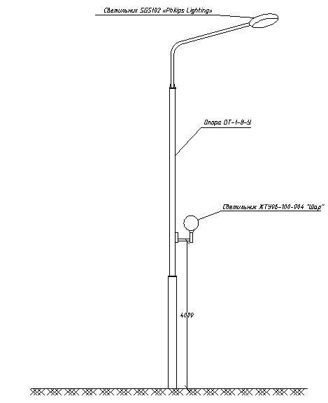 Как правильно установить фонарный столб