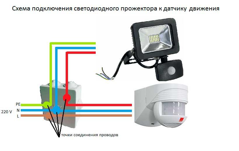 Как подключить светодиодный прожектор - инструкция по монтажу