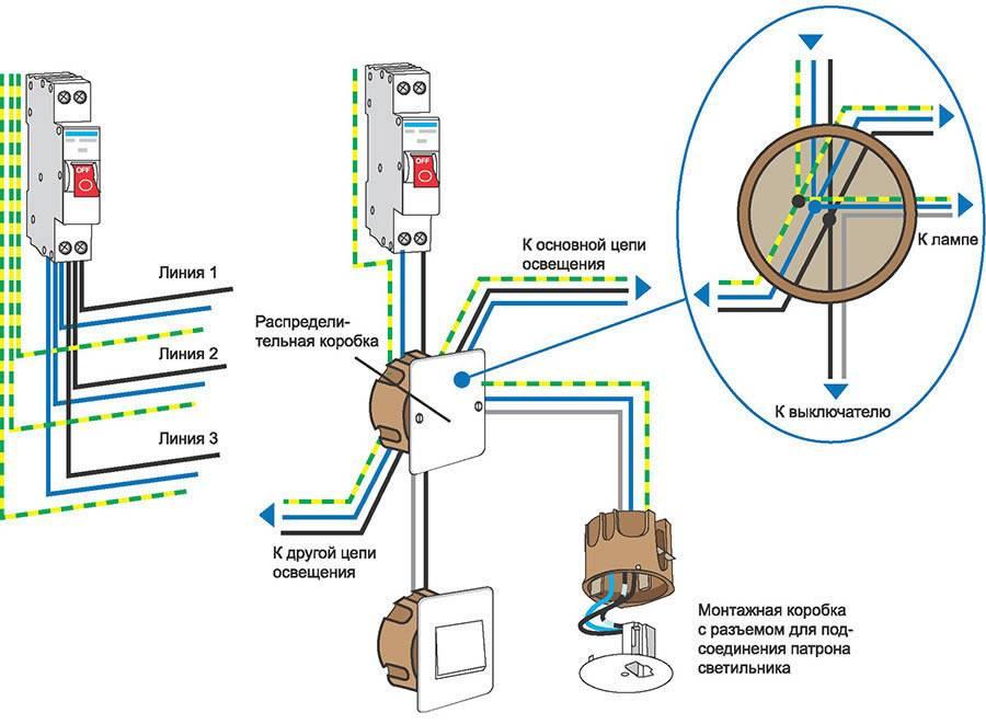Как подключить бра с выключателем шнурком: настенный светильник веревочный, схема подключения, с цепочкой
