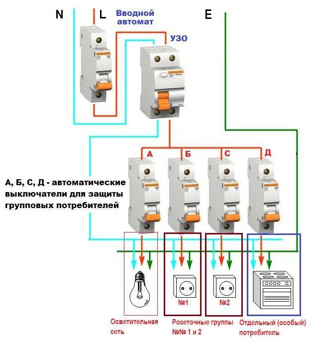 Схемы подключения узо в трехфазной сети - tokzamer.ru