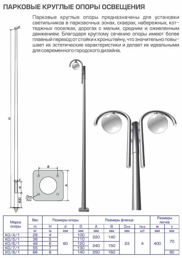 Расстояние между столбами уличного освещения: оптимальные значения для осветительных приборов на трассе и в городе