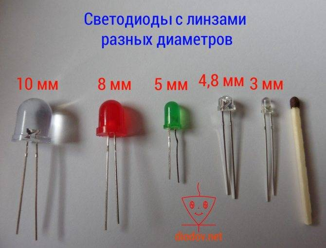 Проверка (прозвонка) светодиода мультиметром