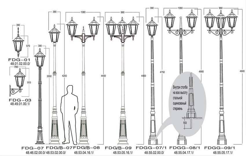 Схема подключения лампы днат - 5 ошибок. запуск от дрл дросселя. двух и трехконтактное изу.