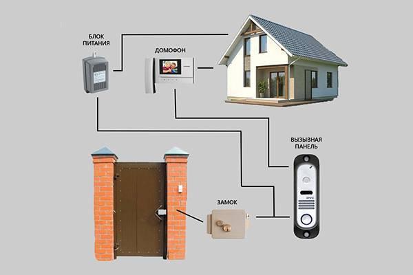 Домофон для частного дома установка своими руками