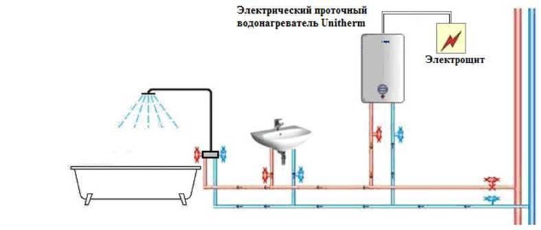 Нюансы схемы подключения водонагревателя к водопроводу: подготовка, выбор места, установка бойлера