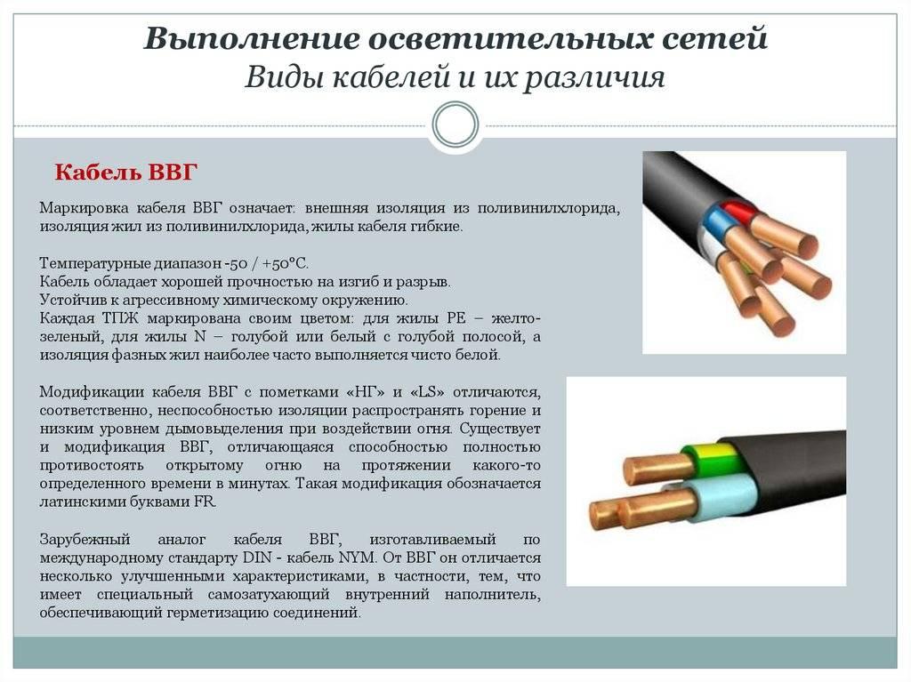 Ethernet кабель: кабель для интернета, витая пара, как выглядит, виды, какой лучше выбрать