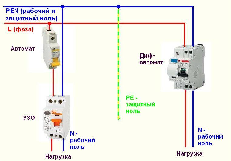 Схема подключения узо в однофазной сети с заземлением в частном доме