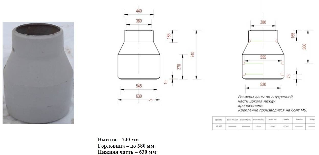 Тип цоколя Е14 — сферы применения, плюсы и минусы