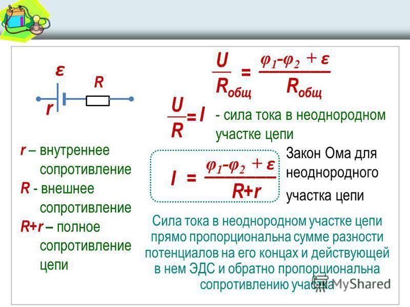 Просто о фундаментальном: определение и формула закона ома для полной цепи