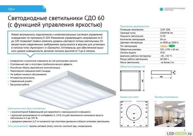 Установка светильников своими руками: схемы подключения и советы по монтажу светильника (110 фото)