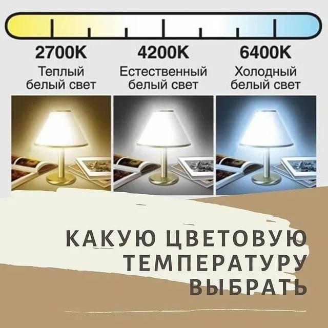 Что такое цветовая температура источника света