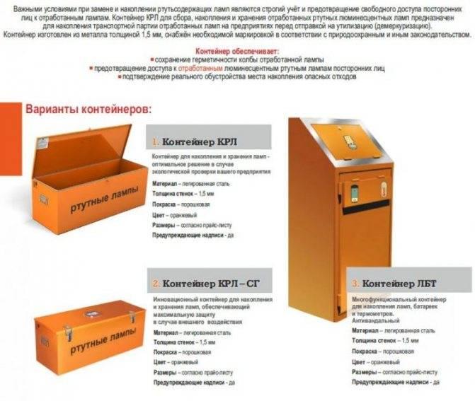 Правила хранения люминесцентных ламп на предприятии - утилизация и переработка отходов производства