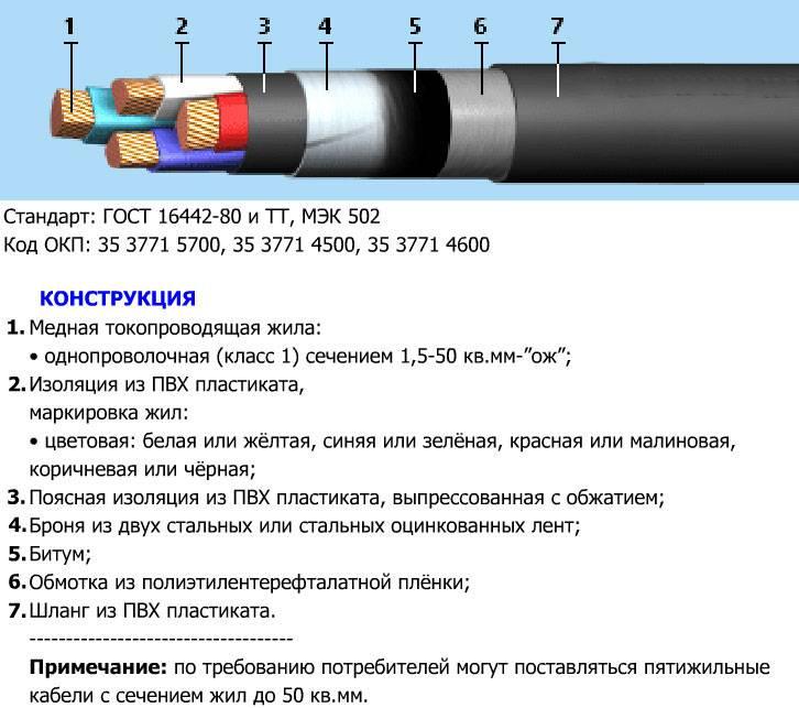Расшифровка аббревиатуры кабеля аввг и его технические характеристики