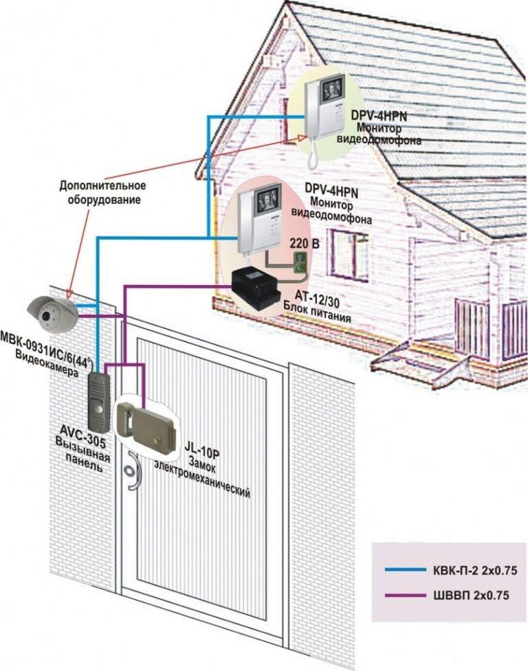 Как провести домофон в квартиру — тонкости установки