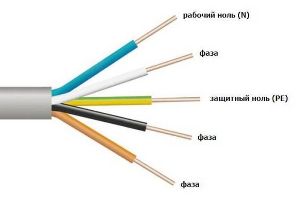 Маркировка проводов по цветам.