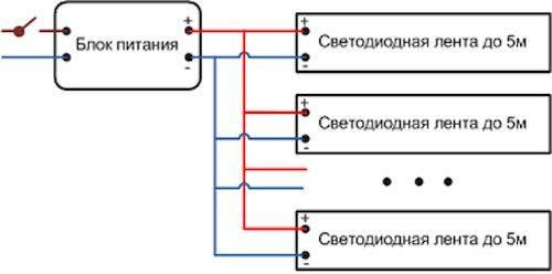 Устройство, подключение, плюсы и минусы светодиодной лентой на 220 В