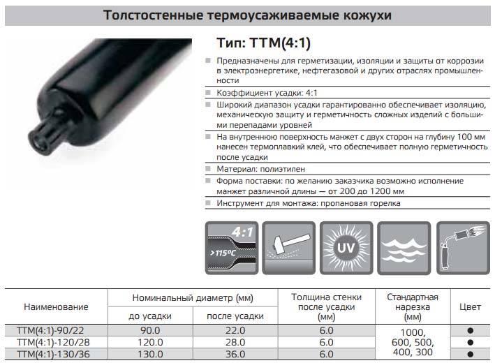 Термоусадочная трубка: плюсы и минусы, правила использования