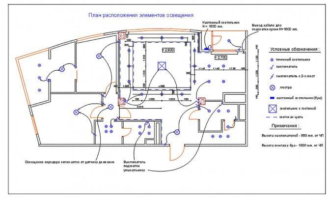 Замена проводки в хрущевке