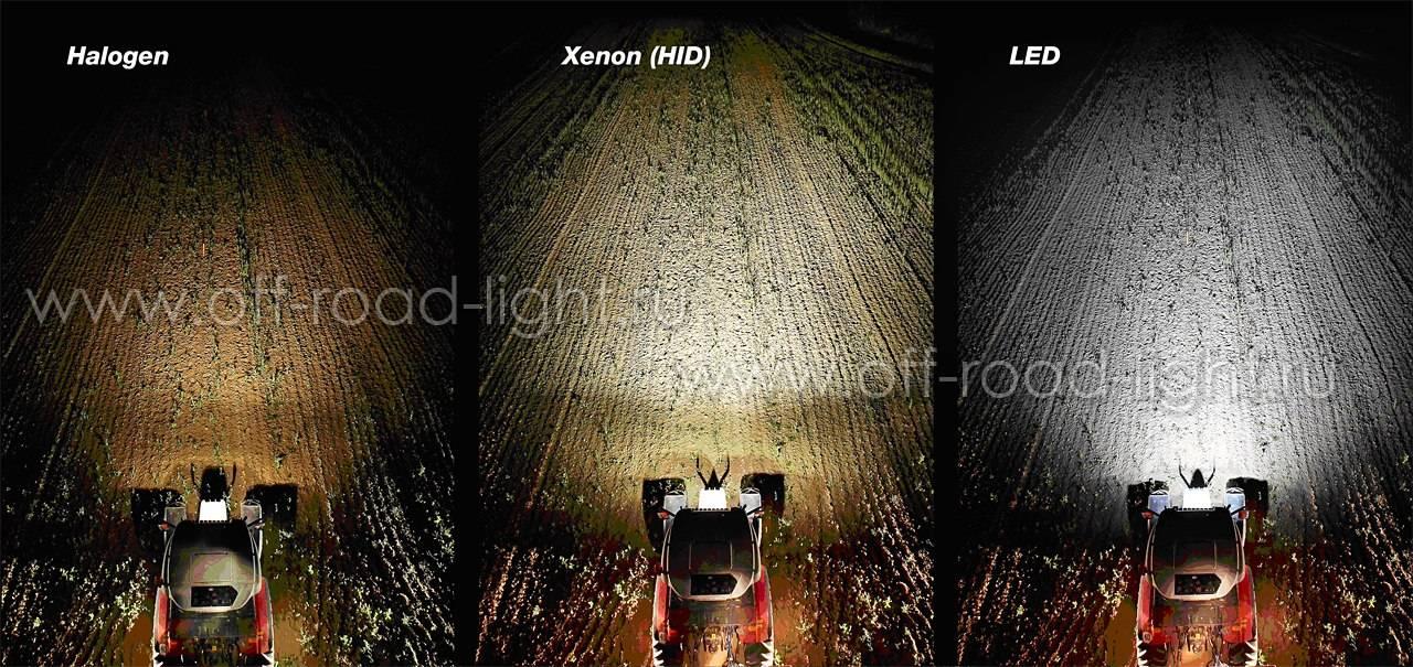 Ксенон или лед: что лучше и какие лапмы ярче светят в линзах