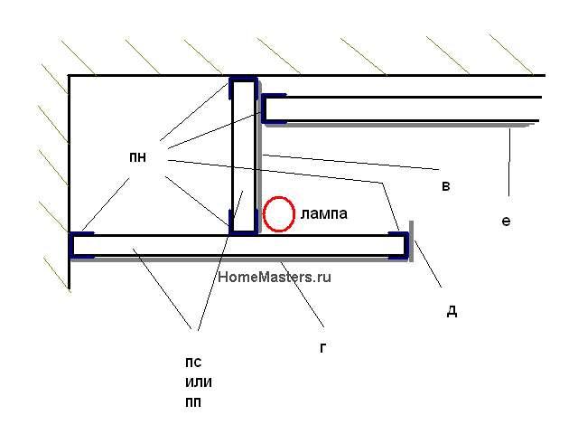 Потолок из гипсокартона с подсветкой - как сделать двухуровневый своими руками, фото и видео