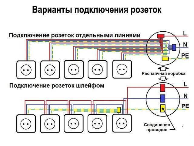 Монтаж распаячной коробки для наружной и скрытой проводки - точка j