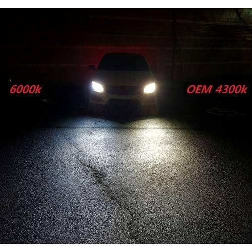 Рейтинг лучших ксеноновых ламп для автомобиля на 2021 год. какие ксеноновые лампы лучше выбрать и на чем остановиться чтобы не прогадать