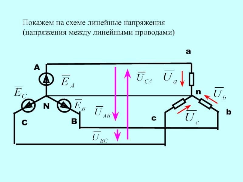 В чем главные отличия линейного и фазного напряжения?