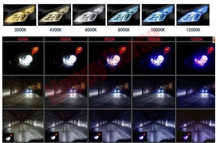 8 лучших ксеноновых ламп d2s