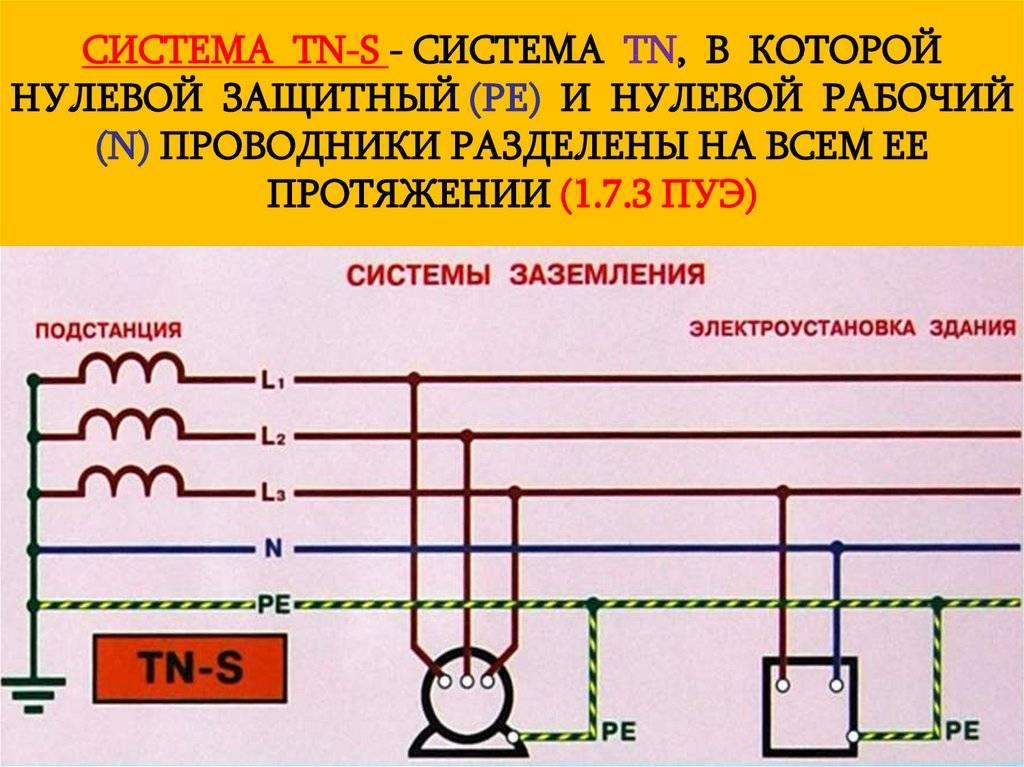 Заземление и зануление - в чем разница? заземление и зануление электроустановок :: syl.ru