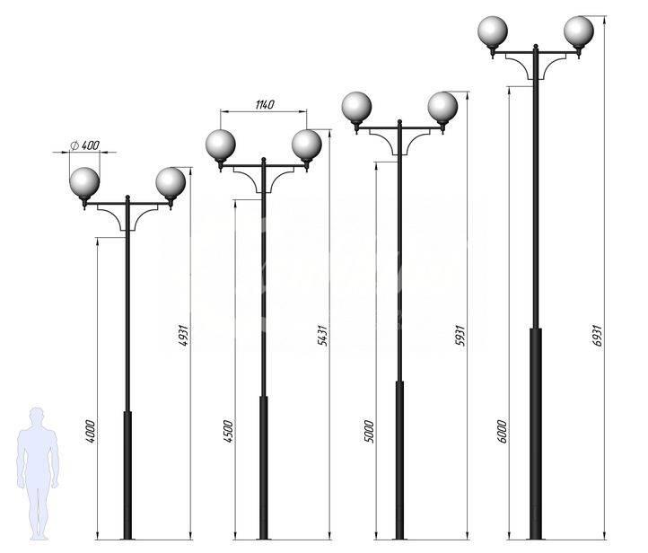 Как правильно выбрать столб для уличного освещения? / статьи и обзоры / элек.ру