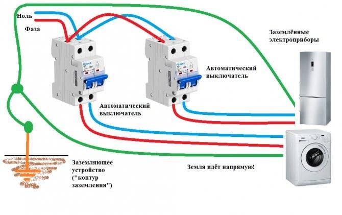 Зачем нужен ноль в электричестве?