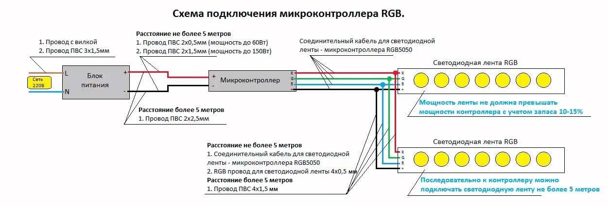 Подключение светодиодного прожектора к сети 220 в