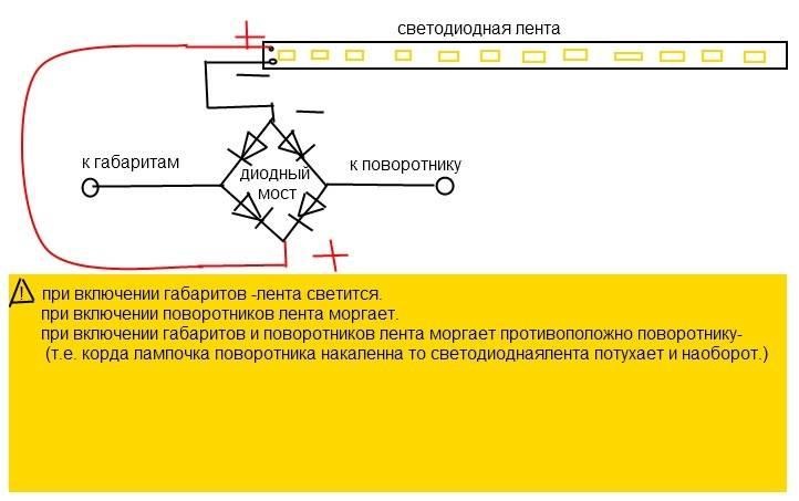 Почему моргает светодиодная лента во включенном состоянии и после выключения: поиск причин и исправление