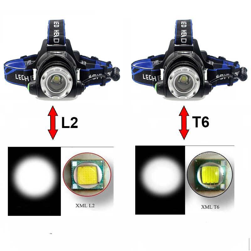 Характеристики и достоинства мощного светодиода cree xm-l t6