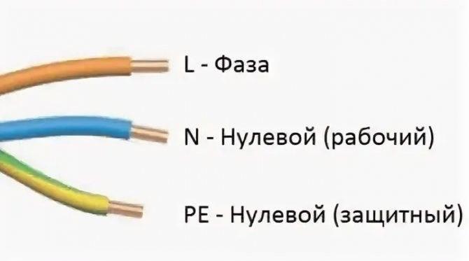 Какого цвета провод заземления в розетке, и как это можно определить: как обозначаются фаза и ноль, можно ли отличить цвета в трехжильном кабеле питания