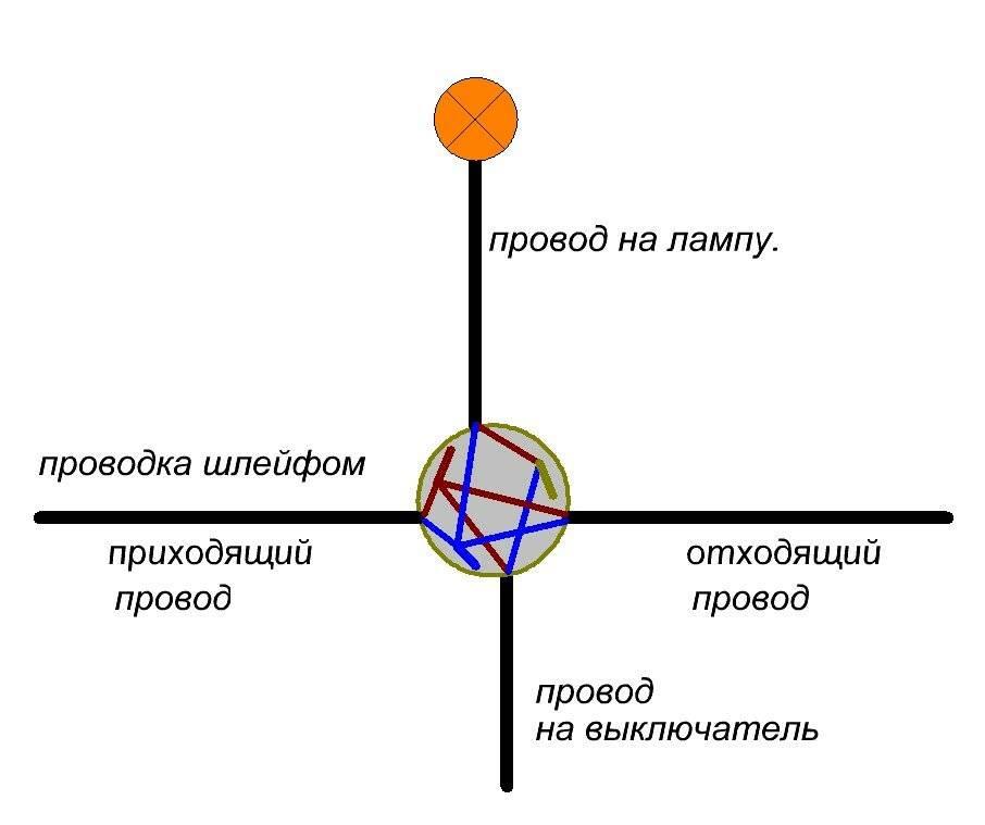 Схемы подключения розеток и выключателей своими руками - tokzamer.ru