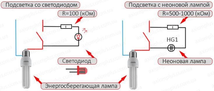 Почему моргает светодиодная лента? ответ эксперта