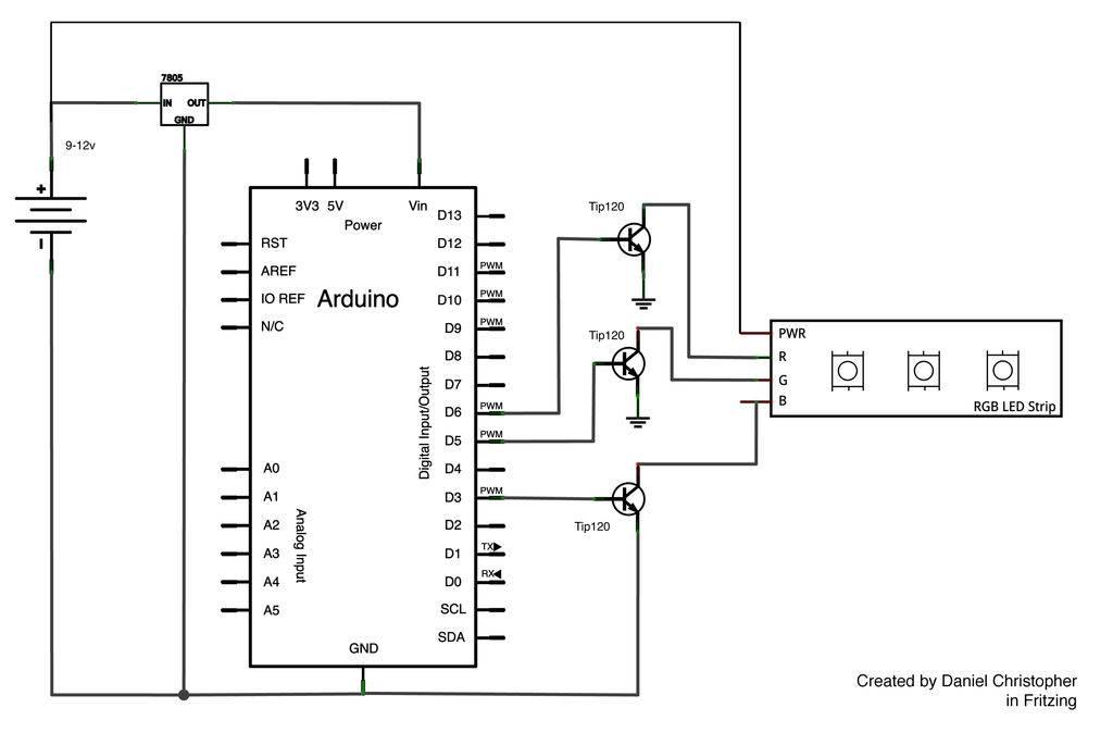 Что такое rgb светодиодная led лента: питание, мощность, подключение, выбор