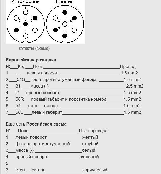 Схема подключения прицепа: распиновка розетки фаркопа, 7, 13 и 15 пин