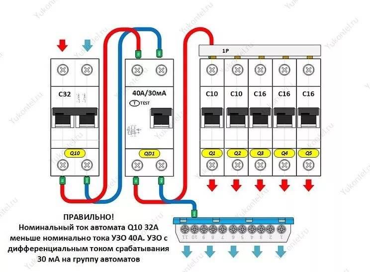 Способы подключения дифференциального автомата без заземления