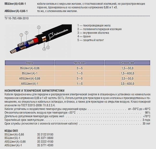 Открытая проводка: разница между монтажом внешней и скрытой электропроводки