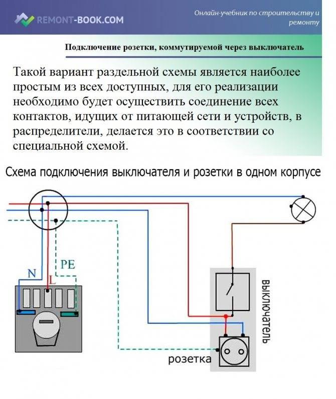 Блок розеток: обзор лучших видов. схемы установки и подключения, а также пошаговая инструкция с фото